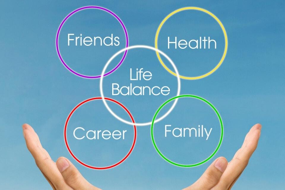 work life balance versus work life harmony